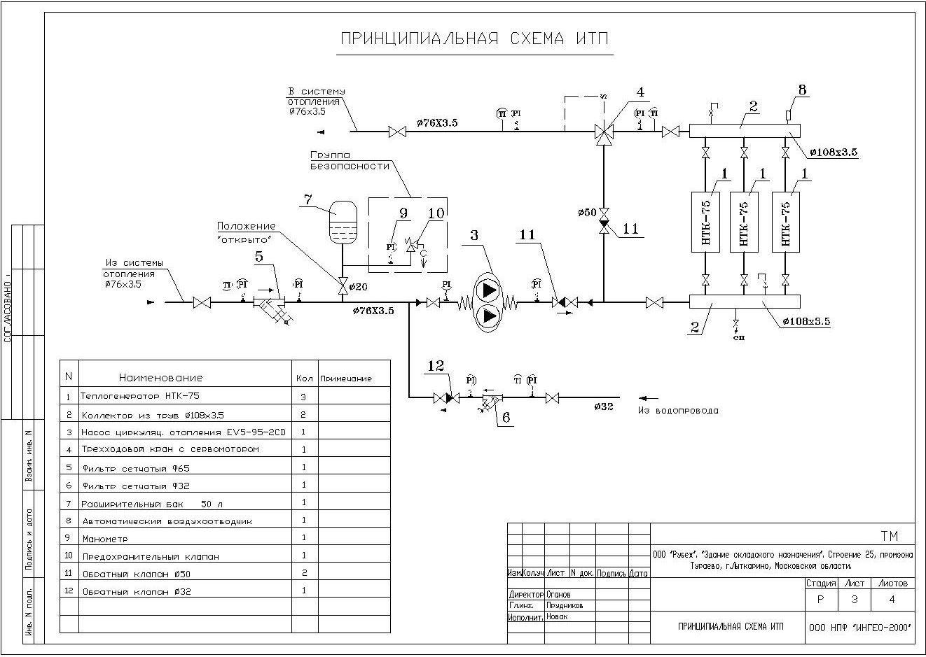 Принципиальные схемы систем отопления это