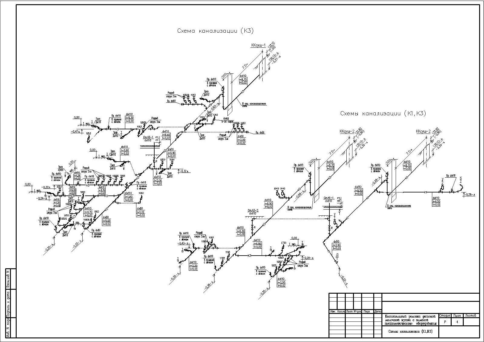 Схемы водоснабжения и водоотведения примеры