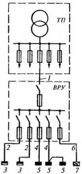 Схема электроснабжения общественного здания